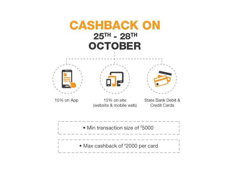 gif-sbi-cashback